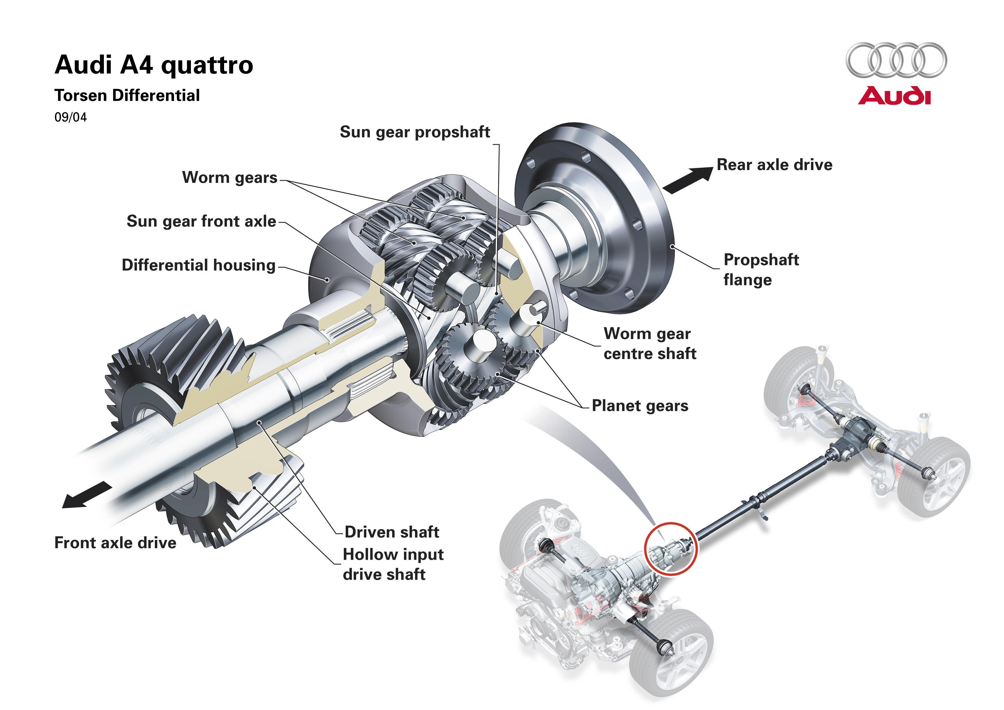Kawasaki Mule Differential Lock Problem