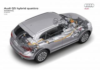 Audi Q5 Hybrid