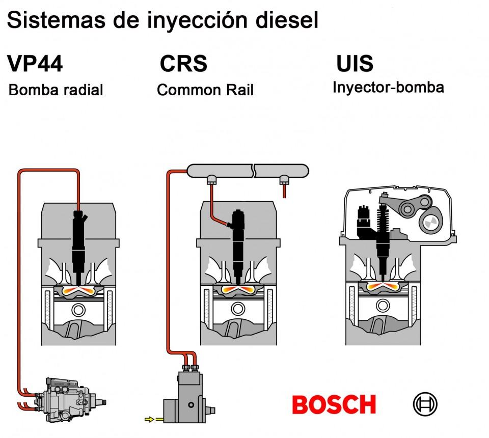 Sistemas de inyeccion diesel | Audi MediaServices España