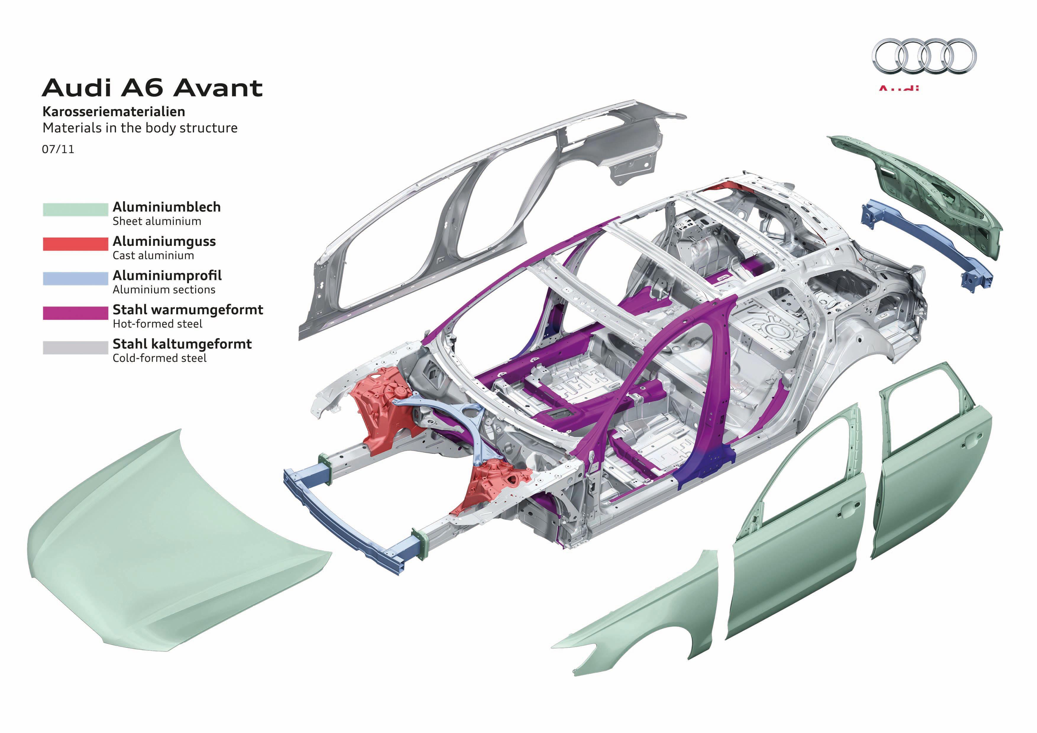 Nuevo A6 Avant Materiales En La Carrocer 237 A Audi