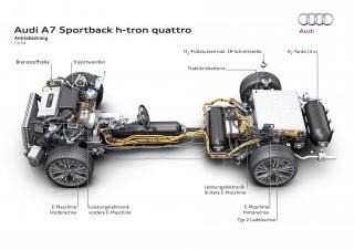 Audi A7 Sportback h-tron quattro