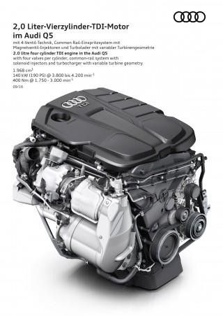 03 A5 Sportback 2.0 TDI 140 kW