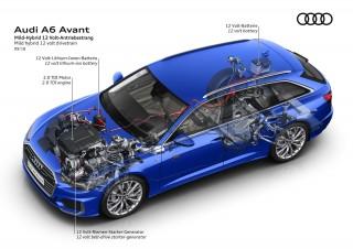 05 A6 Avant R4 2.0 TDI