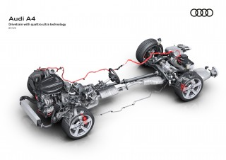 01 A4 Antriebsstrang-E