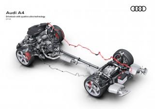 03 A4 12V MHEV Antriebstrang-E