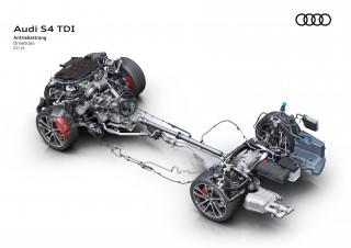 03 S4 TDI Antriebsstrang