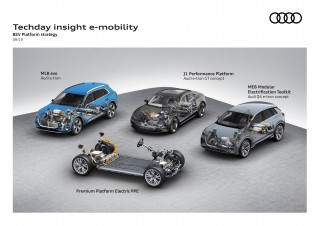 TechDay insight e-mobility