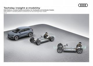 TechDay insight e-mobility