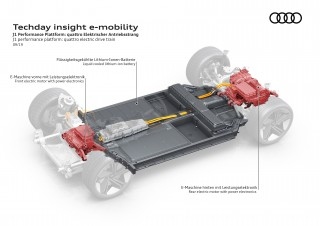 Tech Day Insight E-Mobility