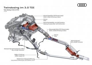 Twin dosing in the 3.0 TDI
