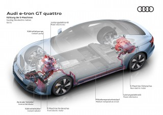 Audi e-tron GT quattro