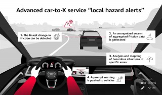 Precise data for greater safety:  Audi warns its drivers about s